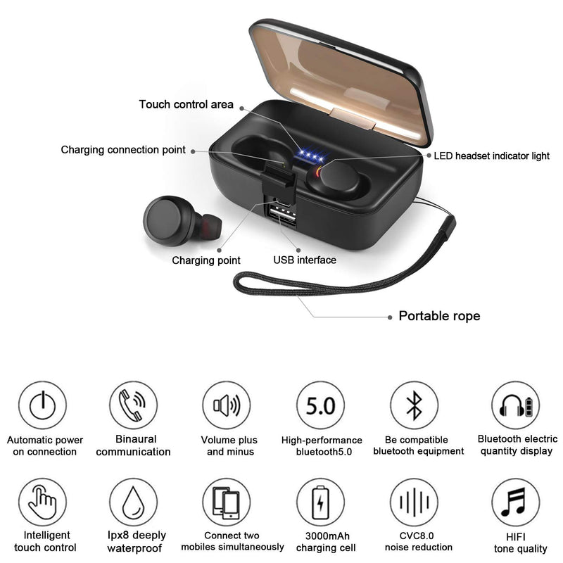 TWS 5.0 Bluetooth Sports Wireless headphone 3D stereo wireless earphone with dual microphone IPX8 Waterproof Bluetooth Earbuds, One-Step Paring & Comfortable Experience