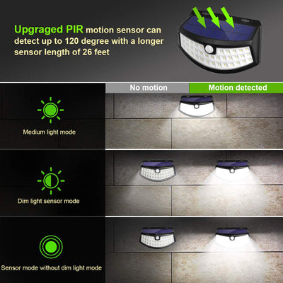 New Solar Lights Upgraded 4Pack  High Efficiency 36 LEDs with 11.8 in Solar Panel, 3 Optional Modes Sensitive PIR Motion Sensor Light