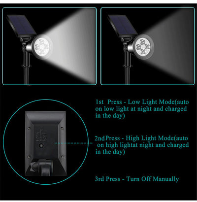 Product Upgraded Solar Lights 2in-1 Waterproof Outdoor Landscape Lighting Spotlight for Yard Garden Driveway, 2packs