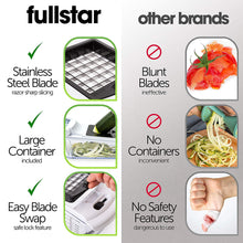 Load image into Gallery viewer, Fullstar Vegetable Chopper - Spiralizer Vegetable Slicer - Onion Chopper with Container - Pro Food Chopper - Slicer Dicer Cutter - 4 Blades