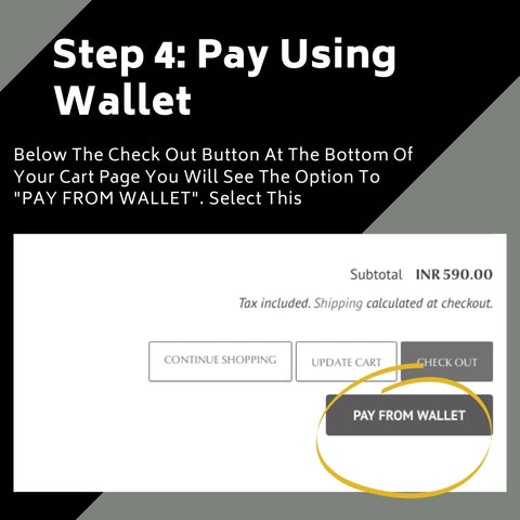 How To Use The Money In Your Wallet Step IV