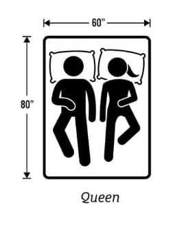 60 inches by 80 inches Queen mattress