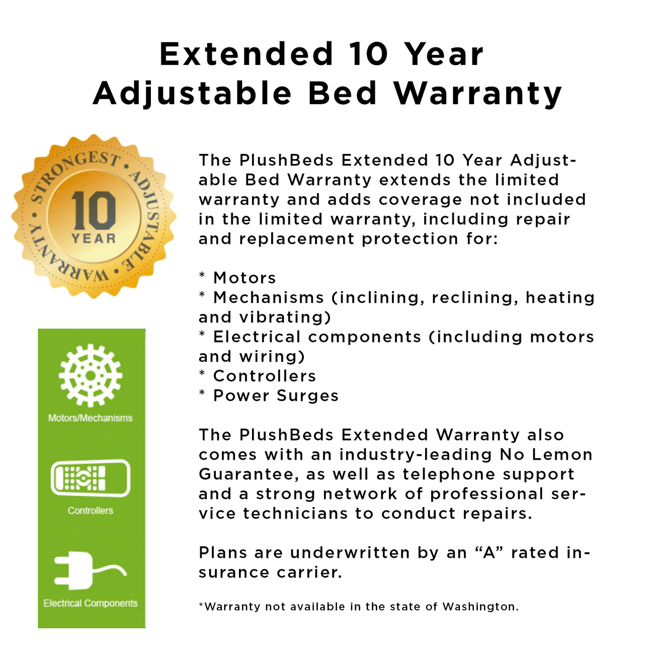 Extended 10 Year Adjustable Bed Warranty - PlushBeds