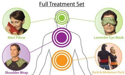 Nature Creation Full Treatment Set of Herbal Hot and Cold Therapy Pack