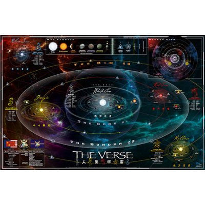 (25x38) Serenity Movie Complete and Official Map of The Verse Double-Sided Poster Print - Folded Version