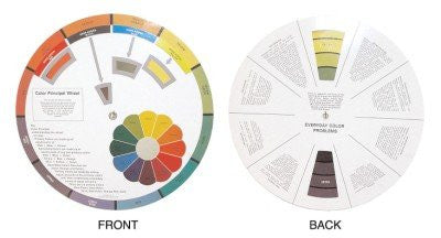 Colour Principal Wheel