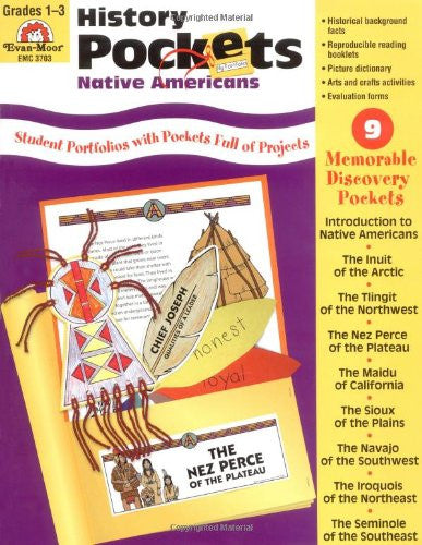 History Pockets: Moving West, Grades 4–6