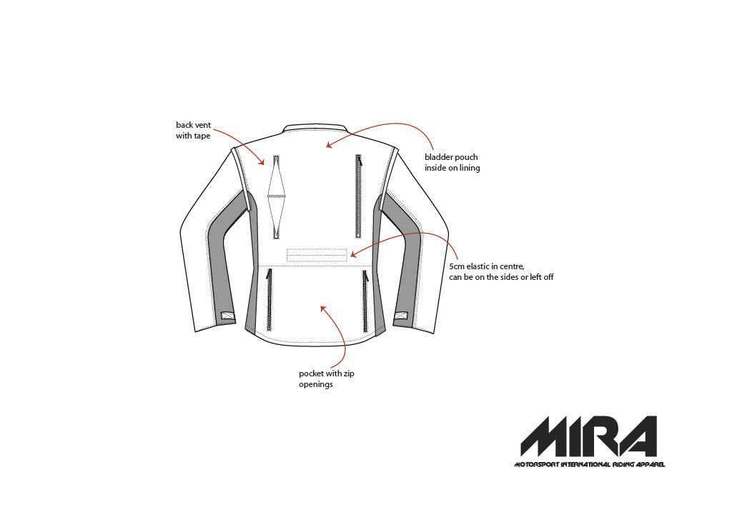Custom Rally Race Jacket