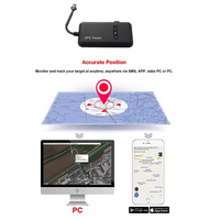 Discounted Real-Time Car Tracker Real-Time Car Tracker