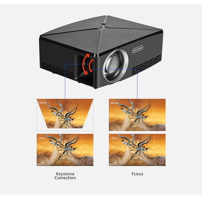 Mini Home Theater HD LED Projector lens sample