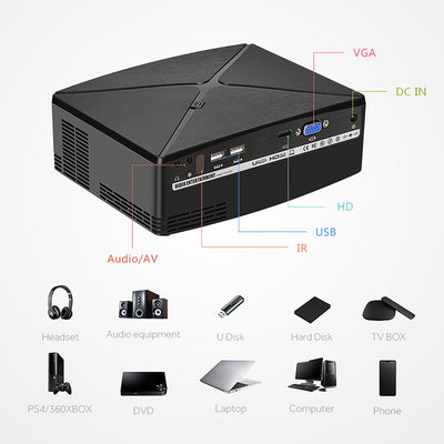 Mini Home Theater HD LED Projector Features and use