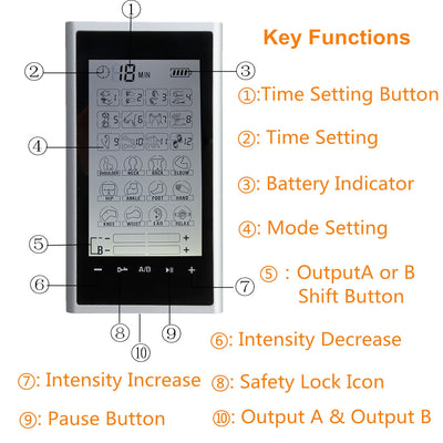Portable TENS Unit Machine Key functions main