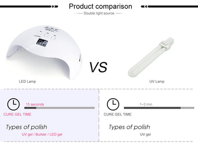 UV LED Nail Dryer lamp comparison