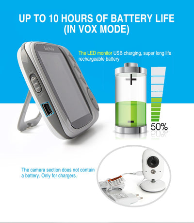 3.2 Inch Wifi Audio Video Baby Monitor long lasting battery