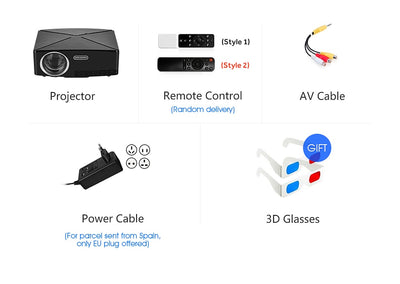 Mini Home Theater HD LED Projector inclusions
