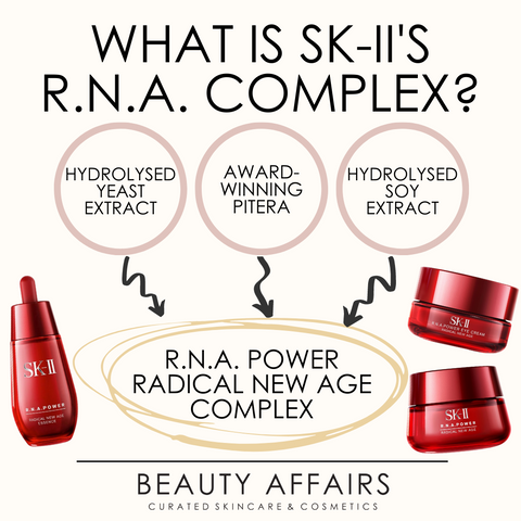 What is SK-II R.N.A Complex Graphic Guide