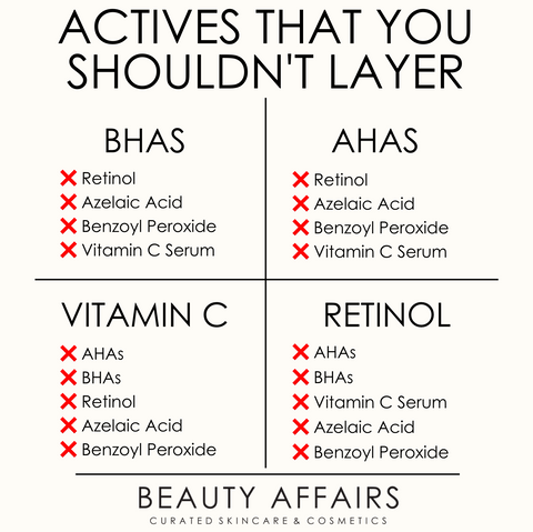 how to layer skincare ingredients visual guide