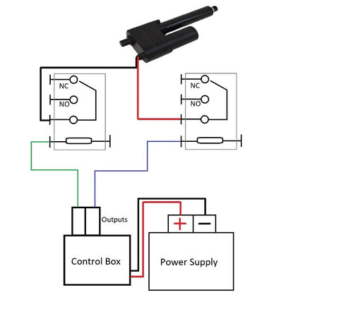 Connecting actuators