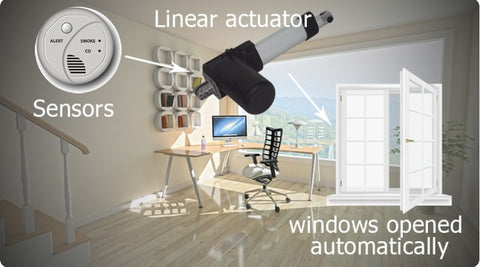 Photo of linear actuator opens a window