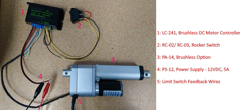 Photo of the PA-14 Brushless electric actuator and a PLC controller