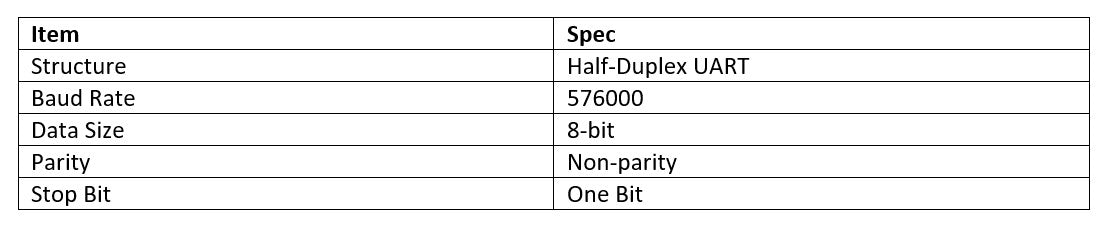 The communication parameters for the serial data connection for both TTL and RS-485