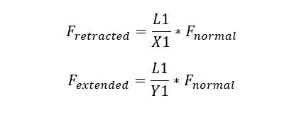 Calculating the retracted and the extended force