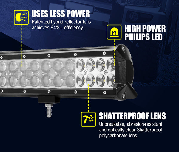 LIGHTFOX 23inch Led Light Bar 1 Lux @ 630M IP68 85000 Lumens