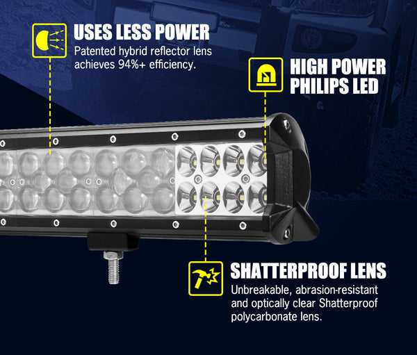 LIGHTFOX 23inch Led Light Bar 1 Lux @ 630M IP68 85000 Lumens - Sunyee