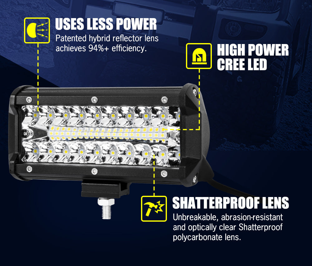 LIGHTFOX 7inch Led Light Bar 1 Lux @ 280M IP68 32000 Lumens - Sunyee