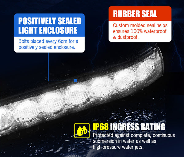 LIGHTFOX 20inch Led Light Bar 1 Lux @ 498M IP68 39800 Lumens - Sunyee