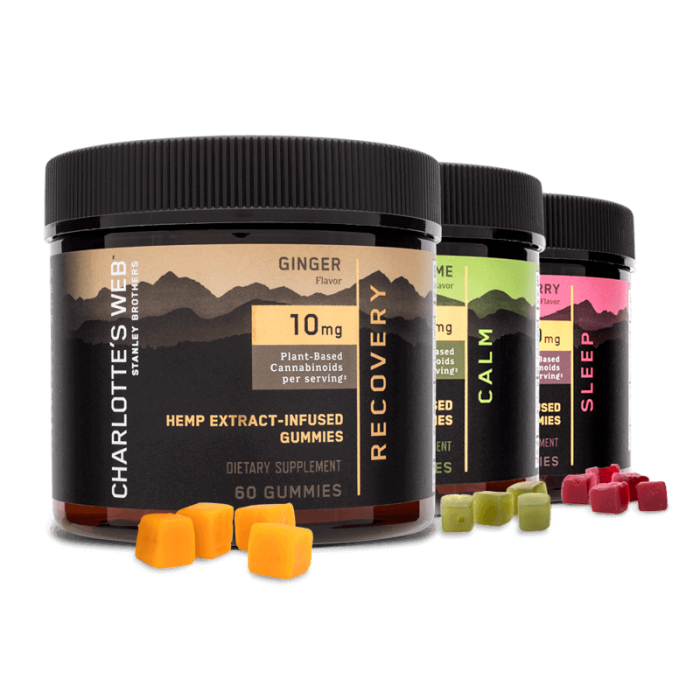 Charoltte's Web - Full Spectum Gummies 3-Pack - Elevated Wellness LLC