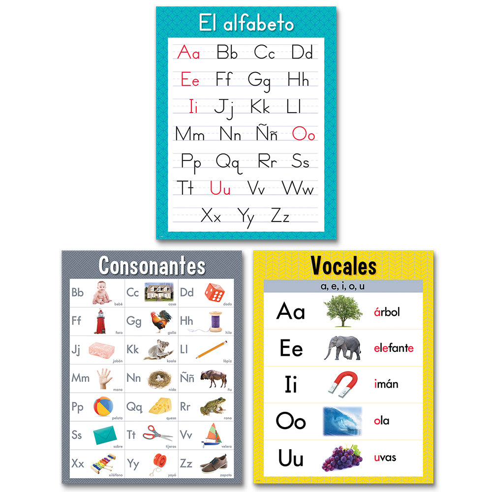 The Alphabet Chart Pack en espanol