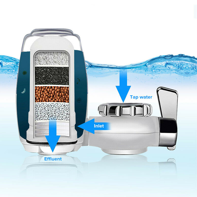 Tap Water Purifier Filter - Kitchen Faucet Ceramic Filtration Water Filter Percolator
