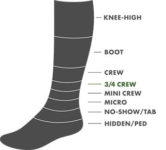 3/4 Crew Height Sock