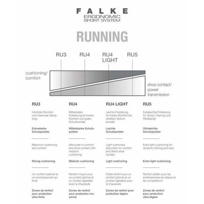 Falke RU4 Mens Run Invisible Socks