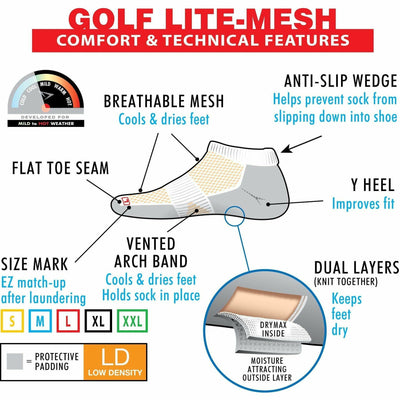 Drymax Golf Light-Mesh No Show Socks -