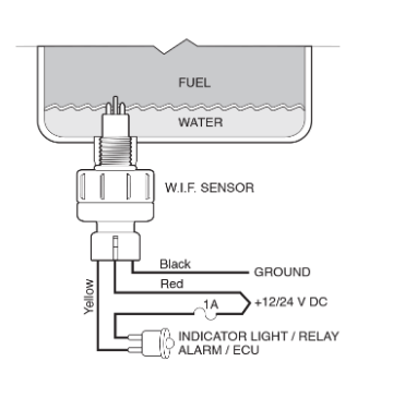 Water In Fuel Sensor