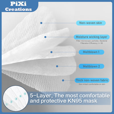 20 pcs KN95 Face Mask - 5 Layers - FDA EUA Approved - Hypoallergenic Face Protection Mask - Superior Face Sealing, Comfortable, Breathable With Elastic Ear Loop