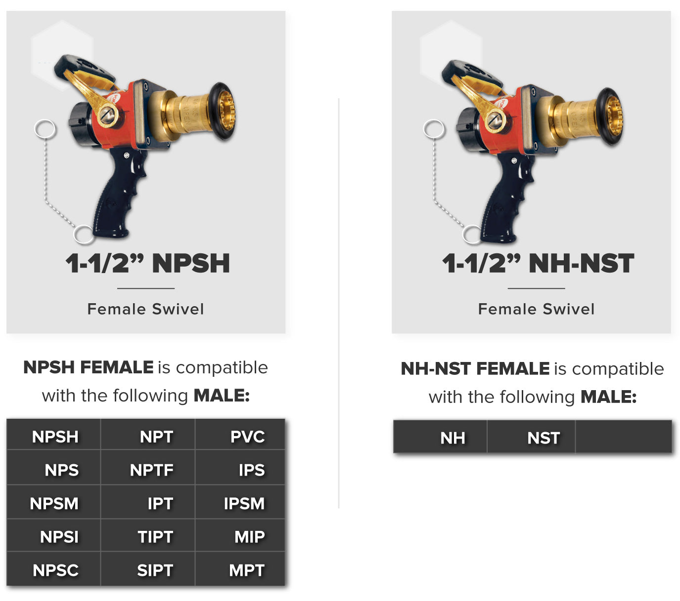 1-1-2 brass fire hose nozzle thread compatibility chart