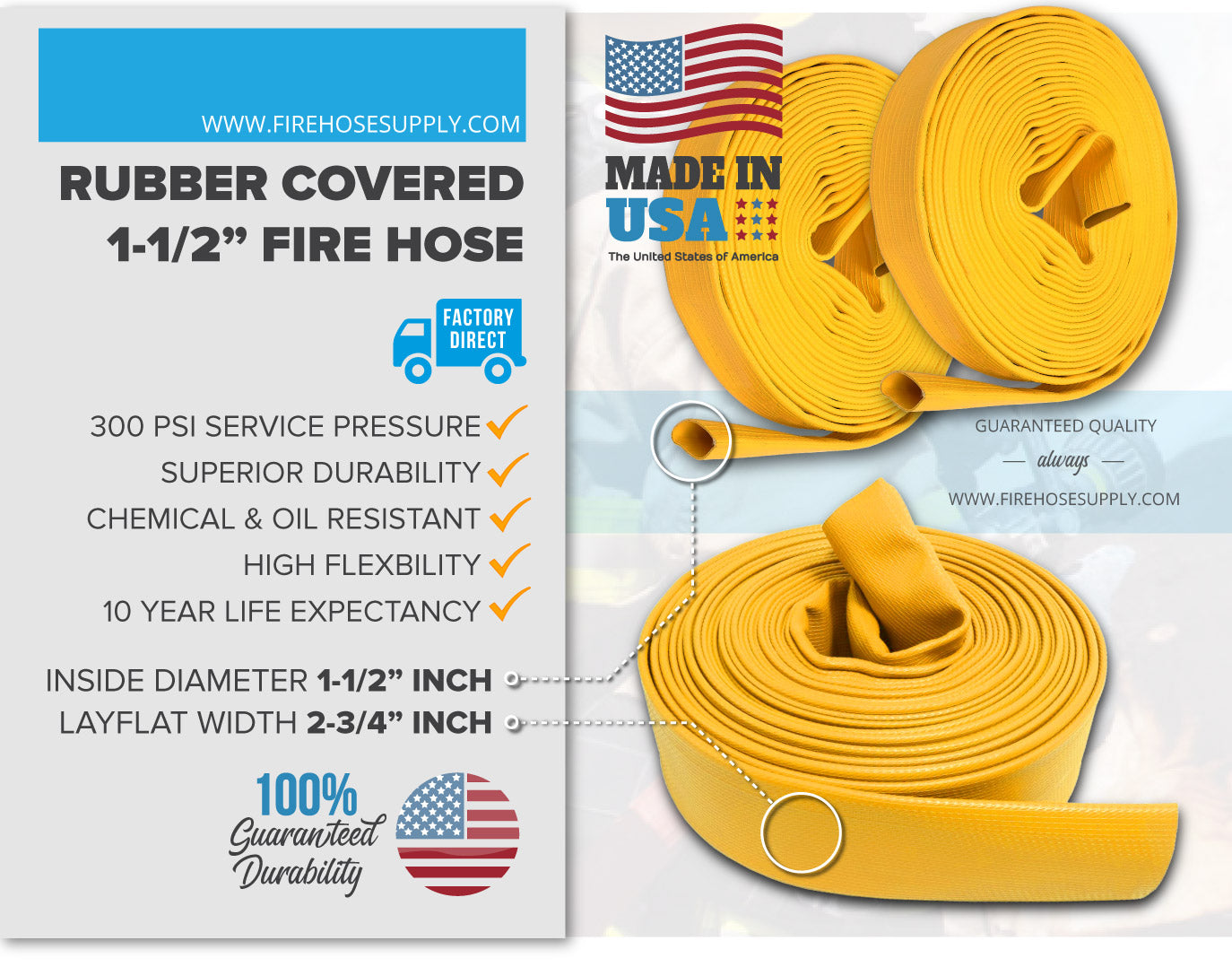 1.5 Inch Rubber Fire Hose Material Yellow No Fittings 300 PSI
