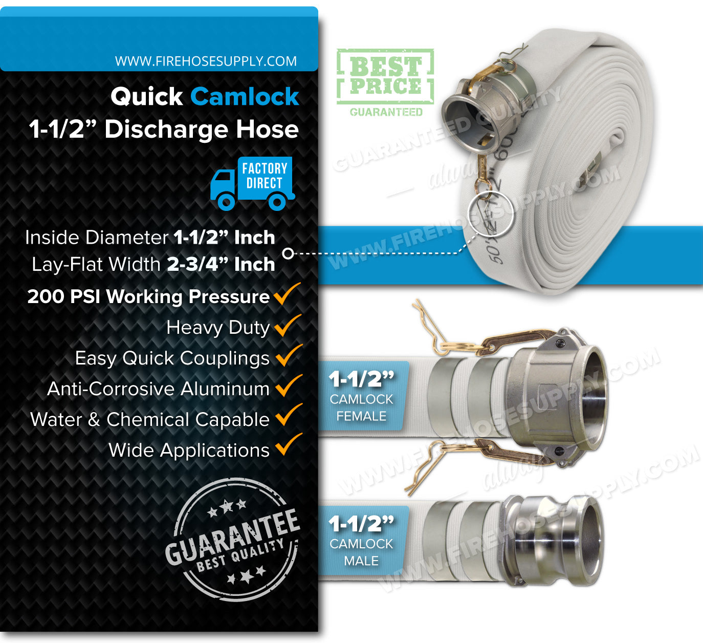 What is 1-1-2 Double Jacket Camlock Hose Overview
