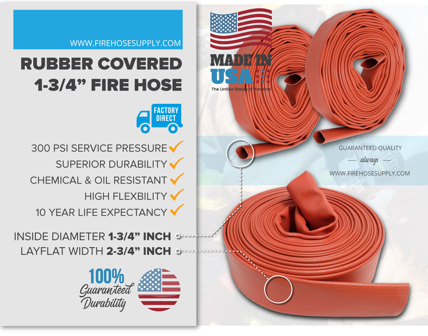 1.75 Inch Rubber Fire Hose Material Red No Fittings 300 PSI