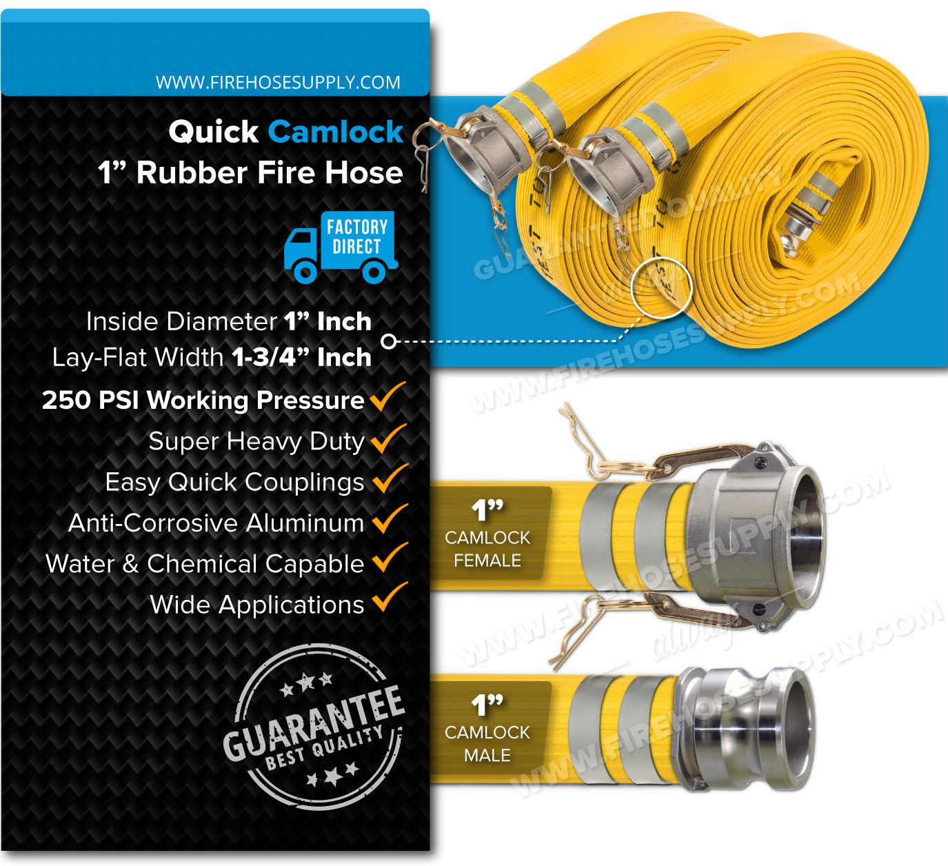 1 Inch Rubber Nitrile Camlock Fire Hose Overview