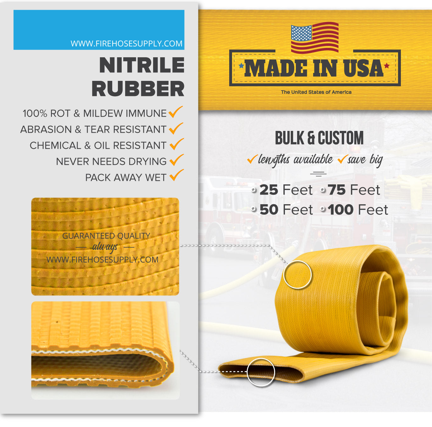 1 Inch Uncoupled Rubber Fire Hose Only No Connectors Yellow Nitrile 300 PSI
