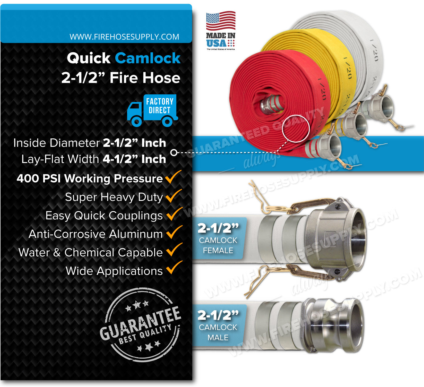 2-1-2 Inch Double Jacket Camlock Fire Hose Overview