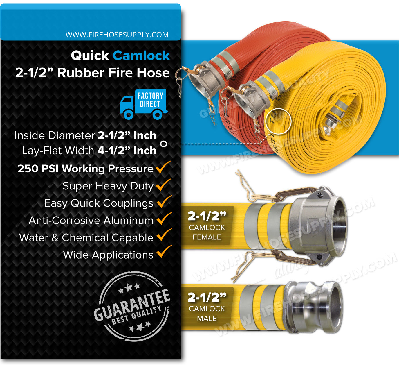 2-1-2 Inch Rubber Camlock Fire Hose Overview