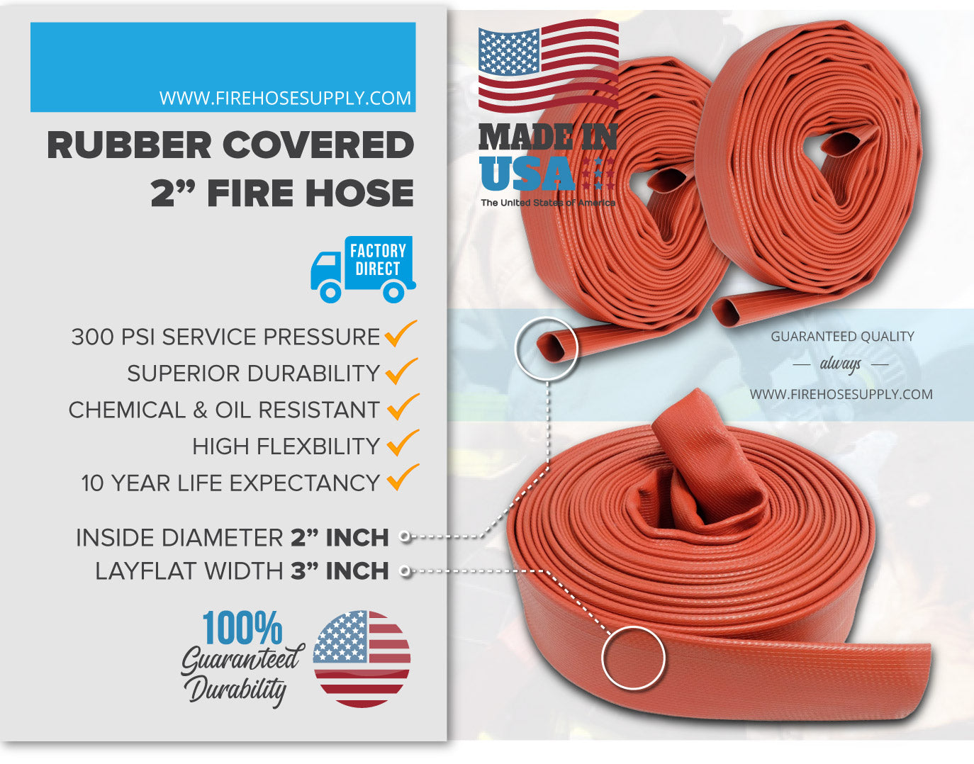 2 Inch Rubber Fire Hose Material Red No Fittings 300 PSI