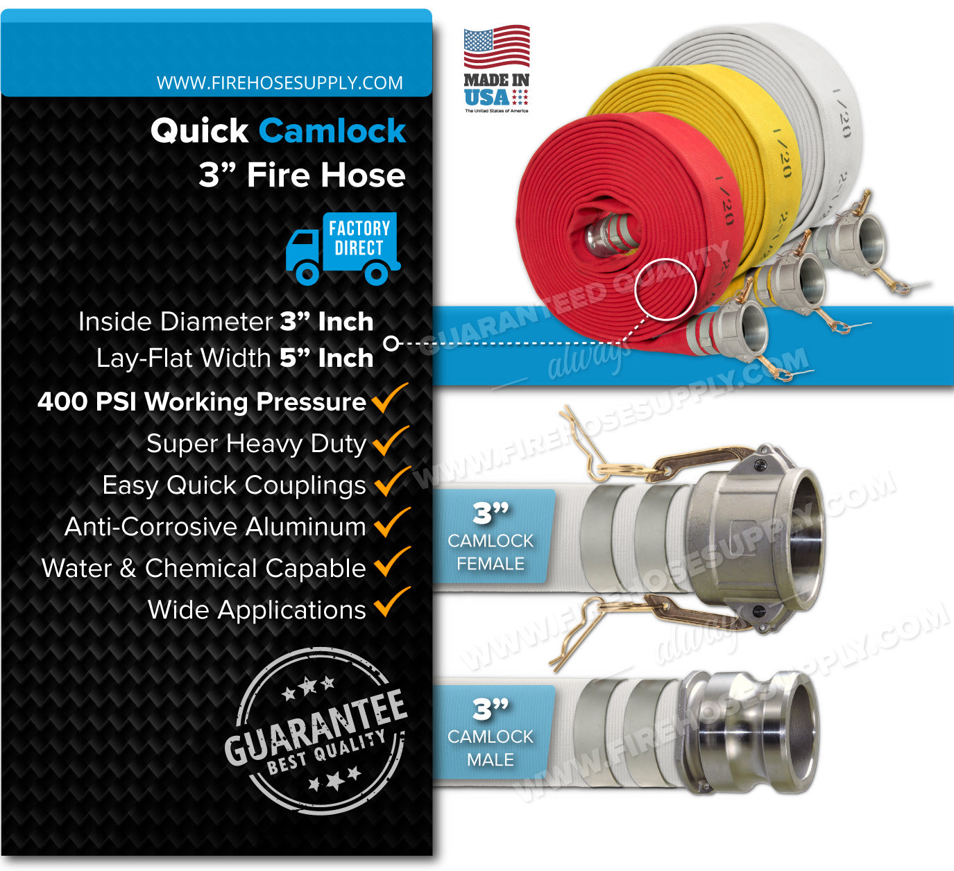 3 Inch Double Jacket Camlock Fire Hose Overview