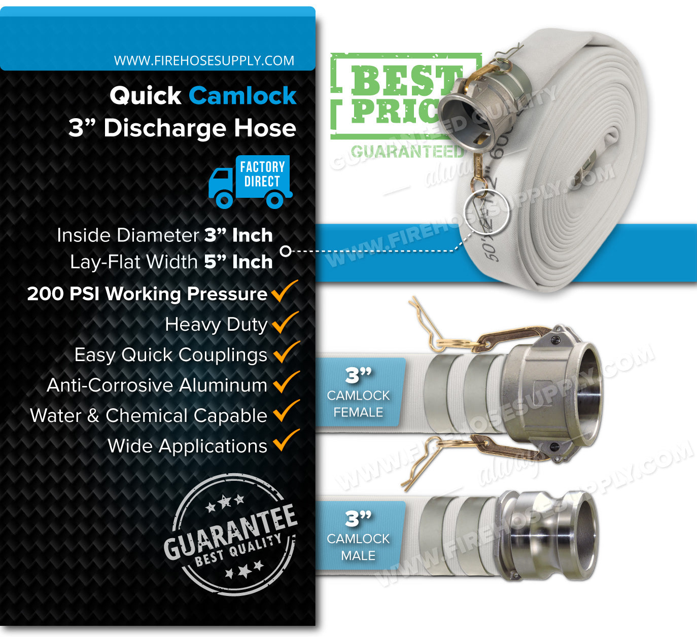 3 Inch Double Jacket Camlock Hose Overview