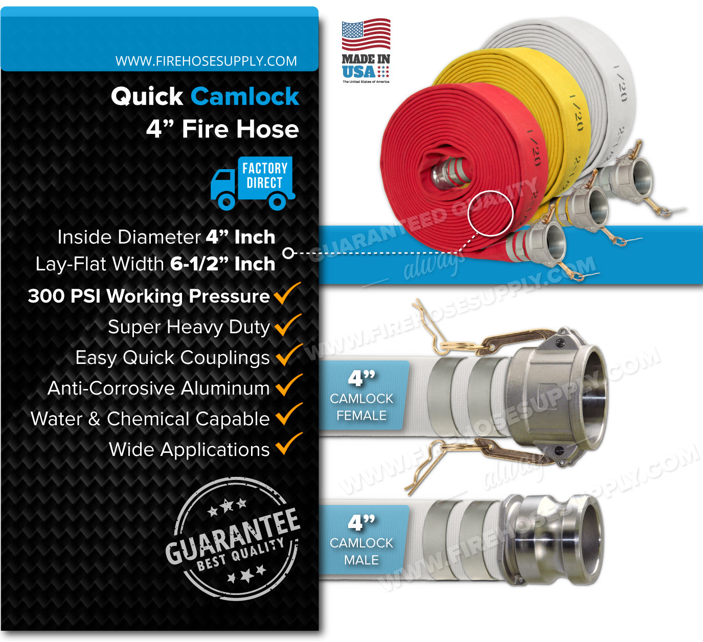 4 Inch Double Jacket Camlock Fire Hose Overview